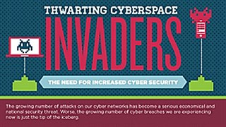 Thwarting Cyber Space Invaders Infographic